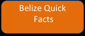 Belize Quick FAQs